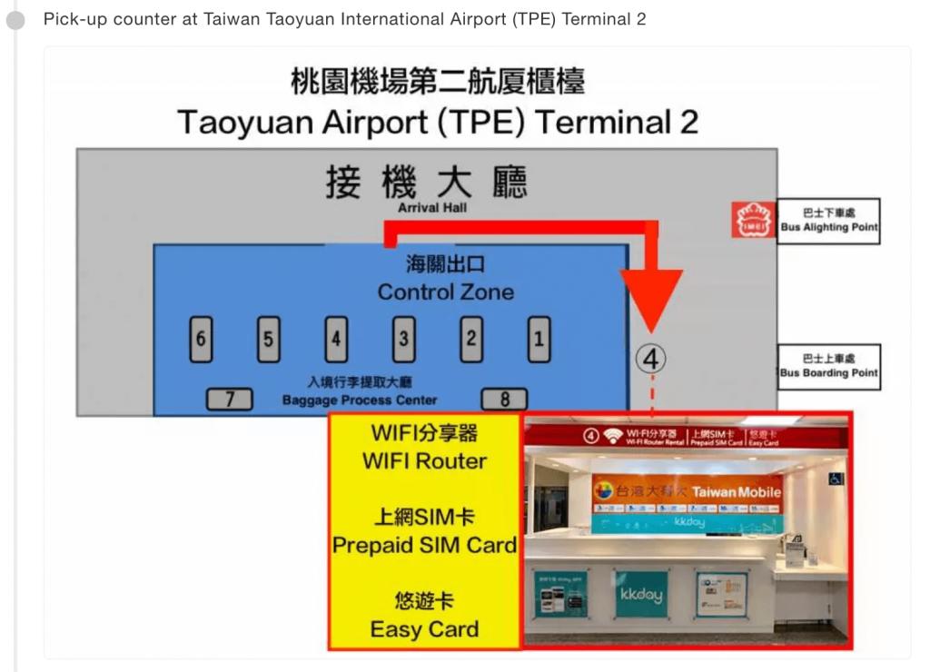 Taiwain Prepaid Sim Card